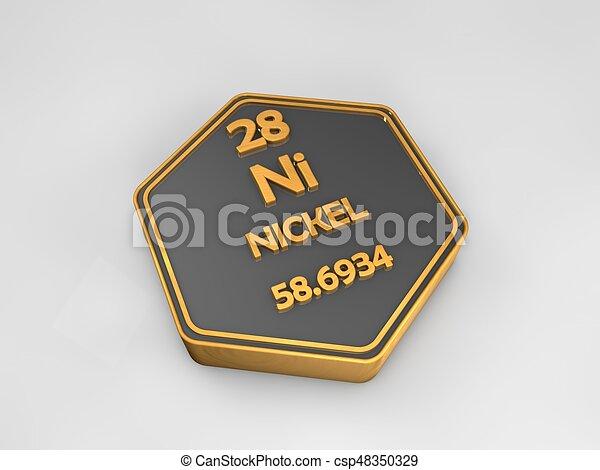 Ni nquel render elemento qumico forma tabla peridica ni nquel render elemento qumico forma tabla peridica urtaz Choice Image