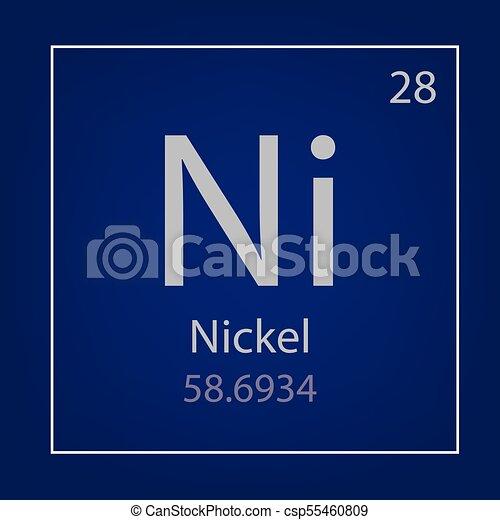 nickel, Ni, chemical element icon