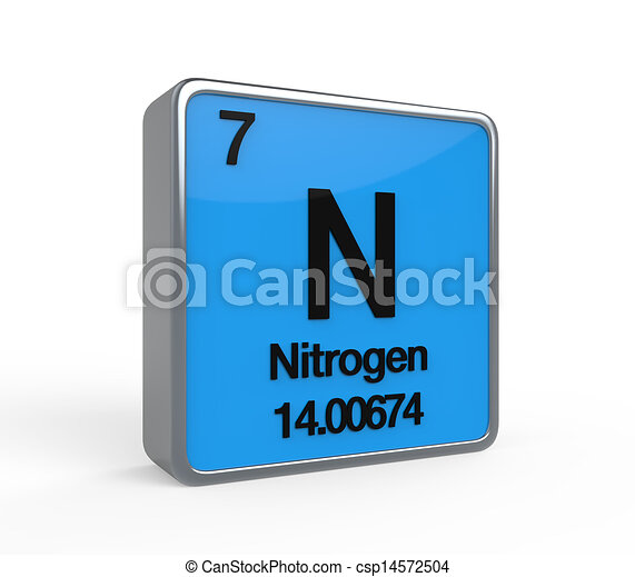 Nitrogen Element Periodic Table Isolated On White Background 3d Render