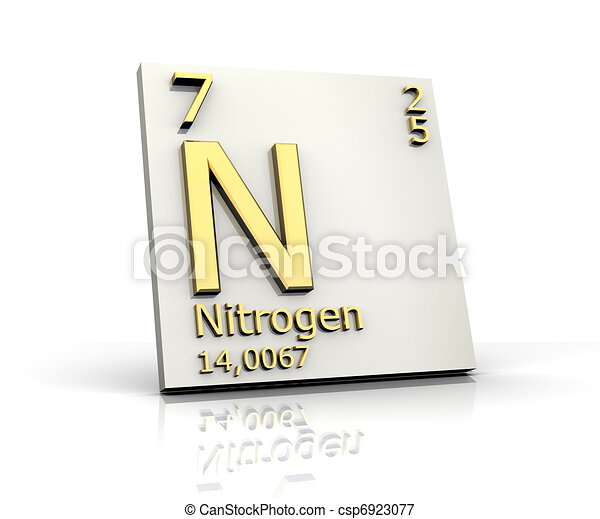 Nitrogen form periodic table of elements 3d made nitrogen form periodic table of elements csp6923077 urtaz Gallery