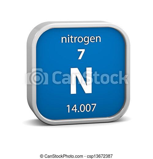 Nitrogen material sign nitrogen material on the periodic table nitrogen material sign csp13672387 urtaz Gallery