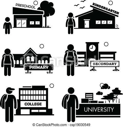 niveau, education, étudiant, icône - csp19030549