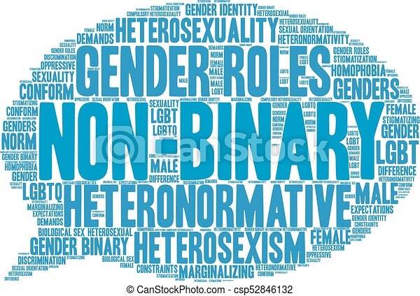Word for non-heterosexual