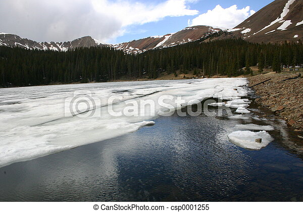 North Fork Reservoir - csp0001255