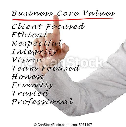 noyau, valeurs, business - csp15271107