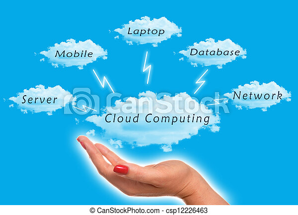 nuage, calculer - csp12226463