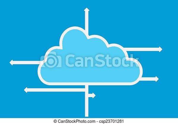 nuage, calculer - csp23701281