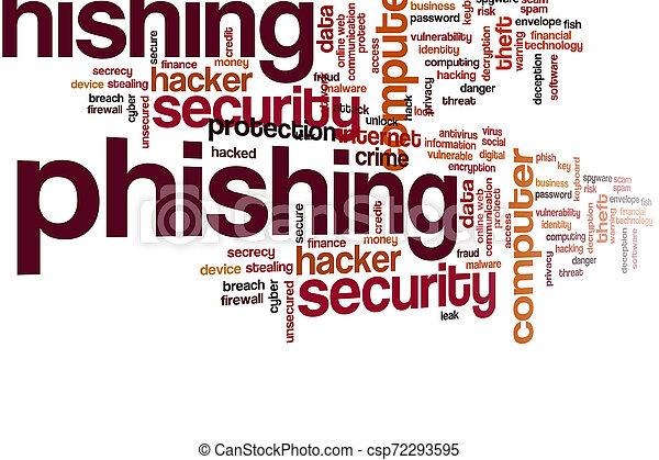 nuage, mot, phishing - csp72293595