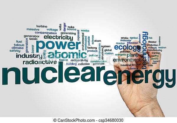 Nuclear energy word cloud - csp34680030
