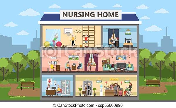 Nursing home interior nursing home city building interior for How to build a retirement home