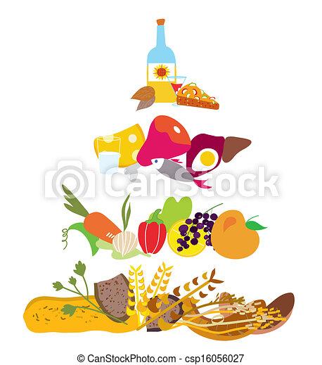 nutrição, piramide, alimento, -, ilustração, diagrama, saudável - csp16056027