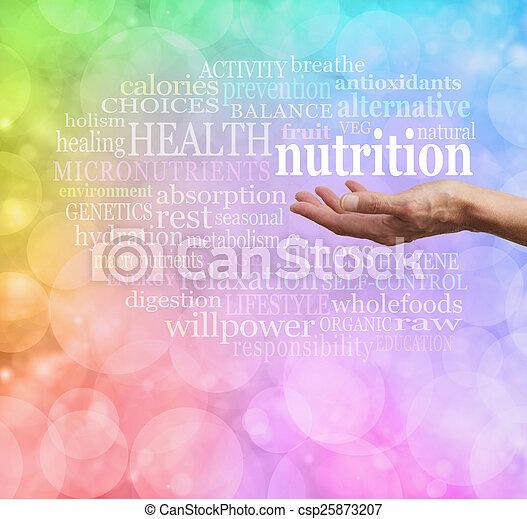 Nutrición de palabra nube - csp25873207