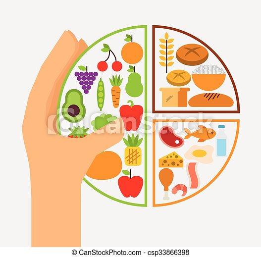 Nutrición Salud Diseño Nutrición Gráfico Eps10