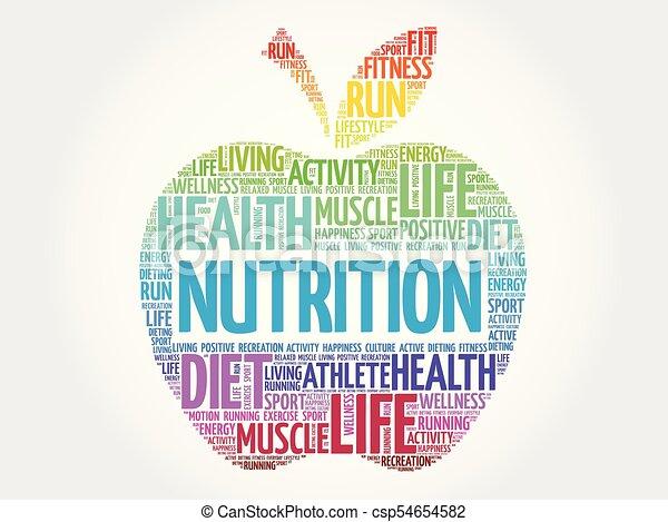 Nutrition apple word cloud