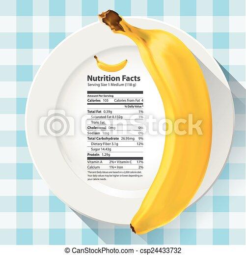 Nutrition facts banana  - csp24433732