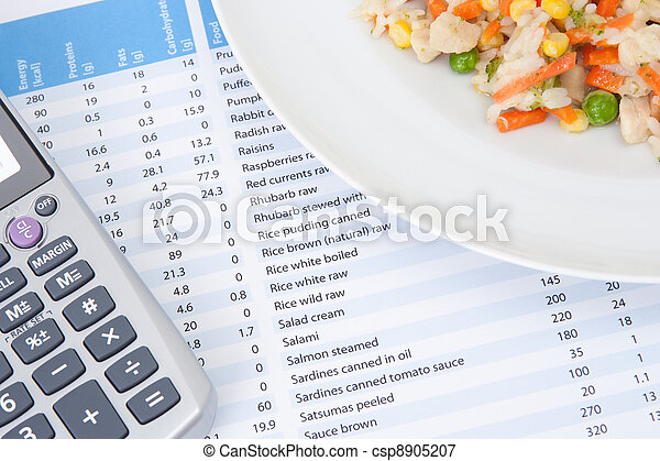 Nutrition facts control - csp8905207