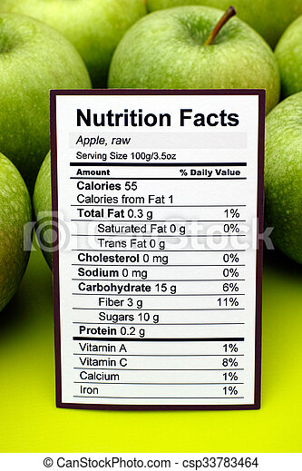 Nutrition facts of raw apples - csp33783464
