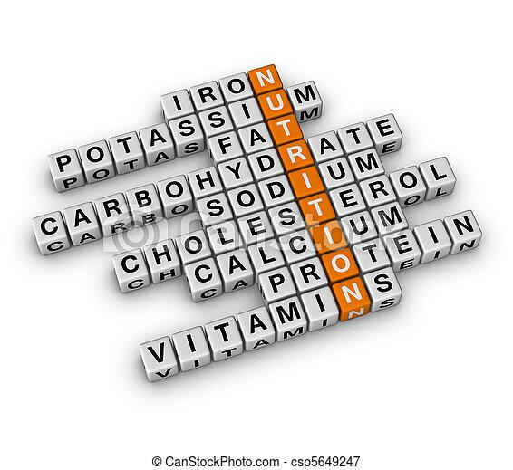 Nutrition Ingredient - csp5649247