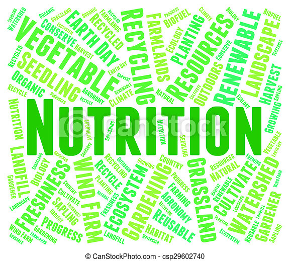 nutrition word shows food words and nutriments nutrition word