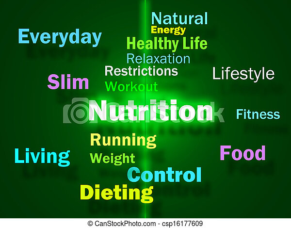nutrition words showing healthy food vitamins nutrients and nutritional