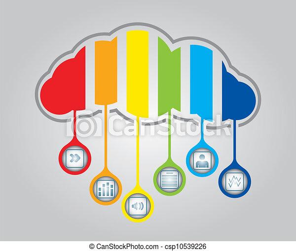 nuvem, computando - csp10539226