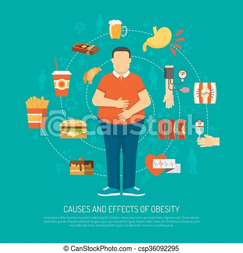 Ilustración de concepto de obesidad - csp36092295