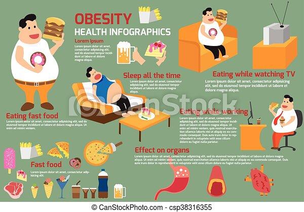Información de obesidad. - csp38316355
