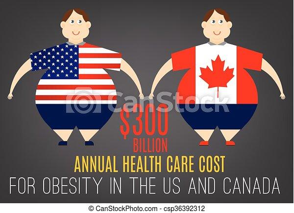 Vector de datos de obesidad - csp36392312