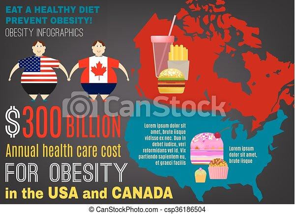 Vector de datos de obesidad - csp36186504