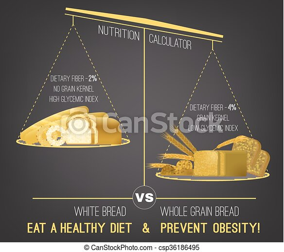 Vector de datos de obesidad - csp36186495
