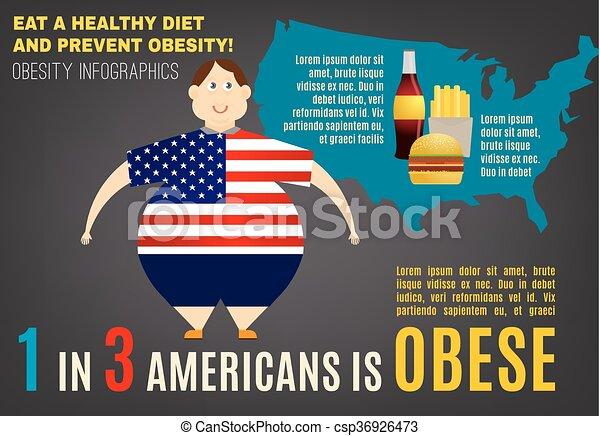 Información de vector de obesidad - csp36926473