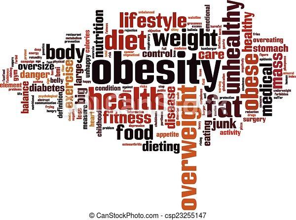 Obesity Word Cloud Vector