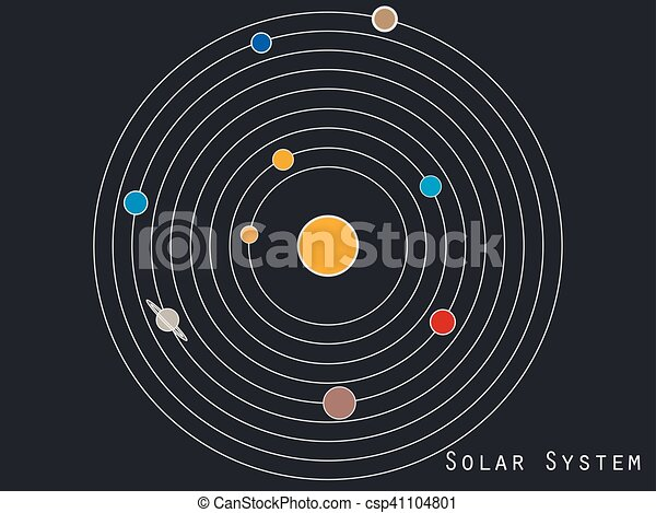 Planetas Del Sistema Solar Objetos Espaciales Ilustración