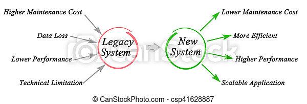 odkaz, systém - csp41628887