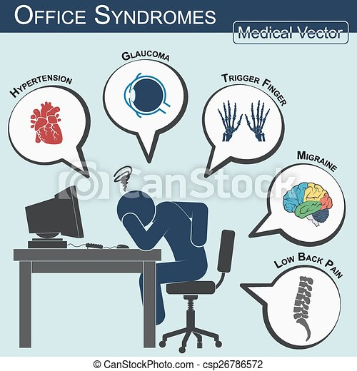 Office Syndrome ( Flat design ) ( Hypertension , Glaucoma , Trigger finger , Migraine , Low back pain , Gallstone , Cystitis , Stress , Insomnia , Peptic ulcer , carpal tunnel syndrome , etc )  - csp26786572