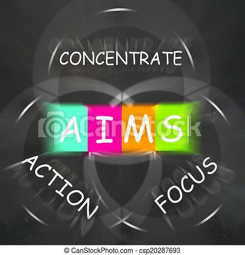 ohnisko, cíle, strategie, koncentrovat, chlubit se, rozmluvy, děj - csp20287693