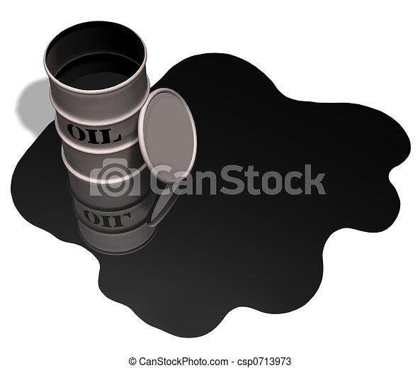 Oil Drum Oil Spill Copyspace - csp0713973