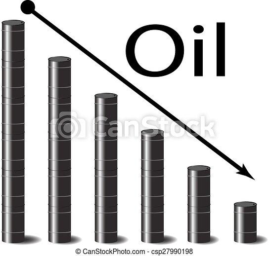 Oil falls in price - csp27990198