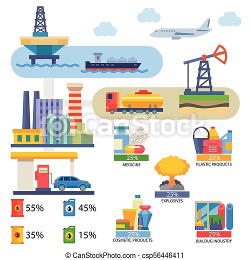 Oil industry vector oily products medicine or cosmetics and oiled technology producing fuel on infographic illustration set of industrial equipment isolated on white background - csp56446411