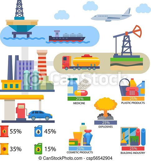 Oil industry vector oily products medicine or cosmetics and oiled technology producing fuel on infographic illustration set of industrial equipment isolated on white background - csp56542904