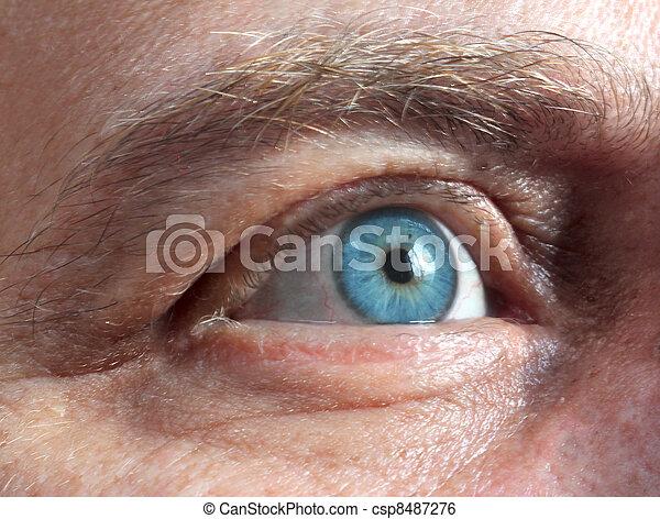 Ojos Hombres