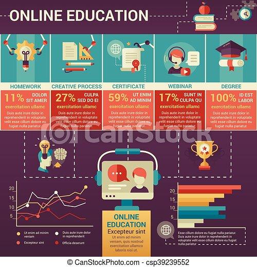 online education modern flat design poster template online