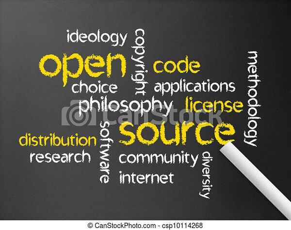 Open Source - csp10114268