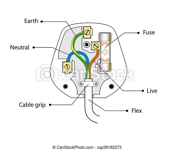 wiring a uk socket free download diagrams pictures wiring diagrams for a honda 70 free download open uk three pin plug case: fuse, wires. isolated ...