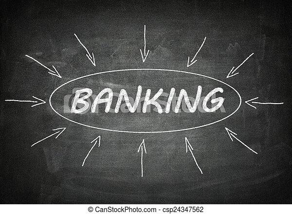 operação bancária - csp24347562