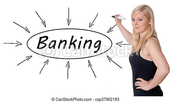 operação bancária - csp37902183