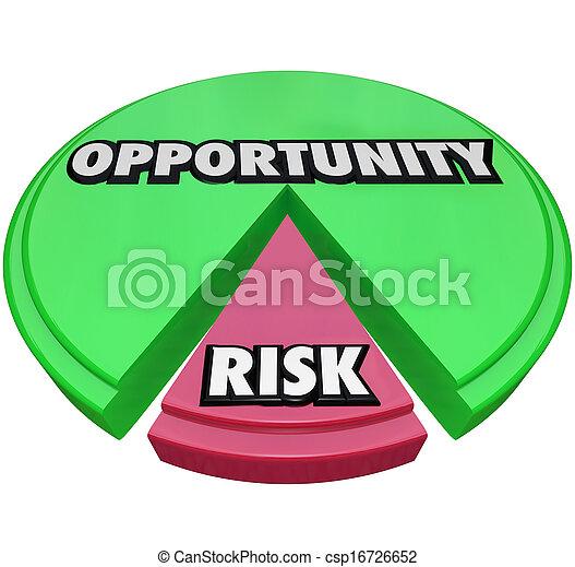 Opportunity Vs Risk Pie Chart Managing Danger - csp16726652