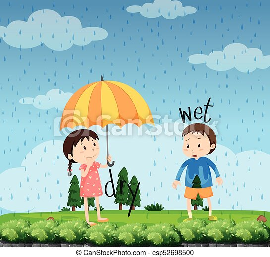 Opposite words for wet and dry - csp52698500