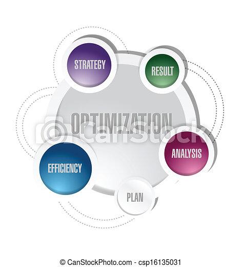 optimization cycle diagram illustration design - csp16135031