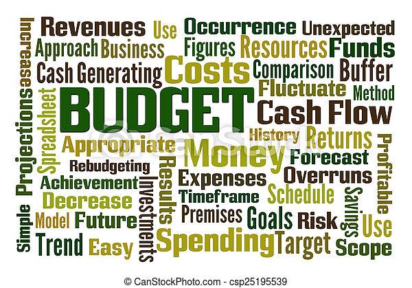 orçamento - csp25195539